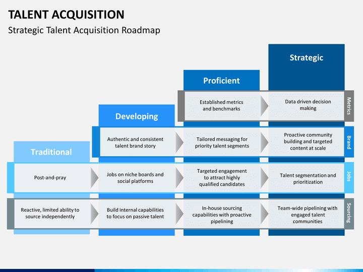 Talent Acquisition PowerPoint Template | SketchBubble