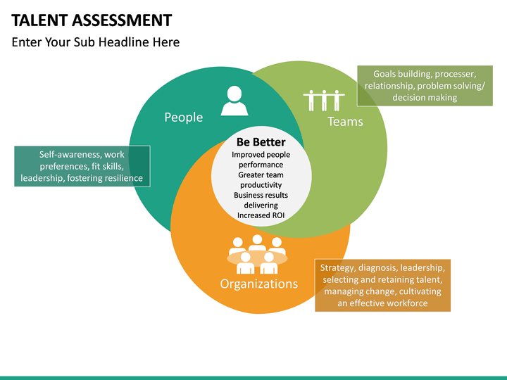 Talent Assessment Powerpoint Template