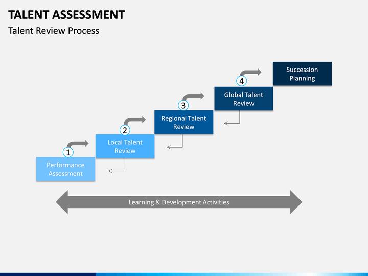 Talent Assessment Powerpoint Template