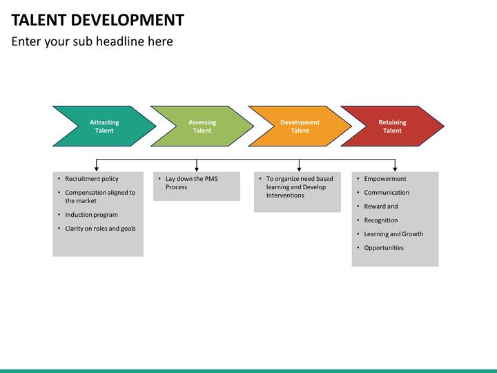 talent mapping template - talent development powerpoint template sketchbubble