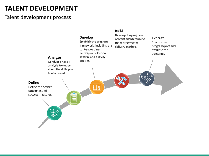talent development powerpoint template