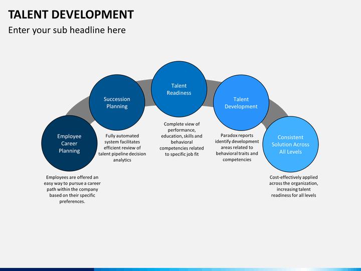 Talent Development Powerpoint Template Sketchbubble