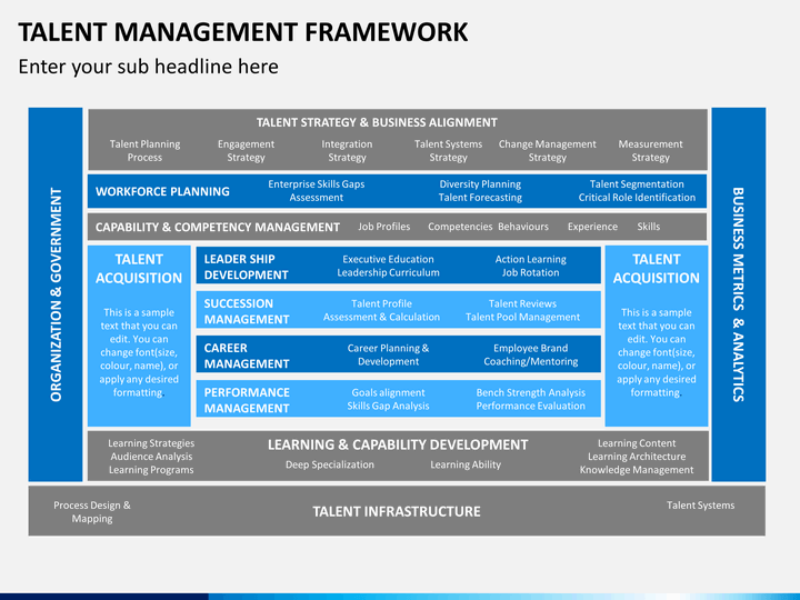 talent management framework powerpoint template
