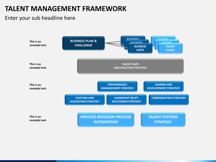Talent management framework powerpoint template sketchbubble talent management framework ppt slide 8 wajeb Image collections