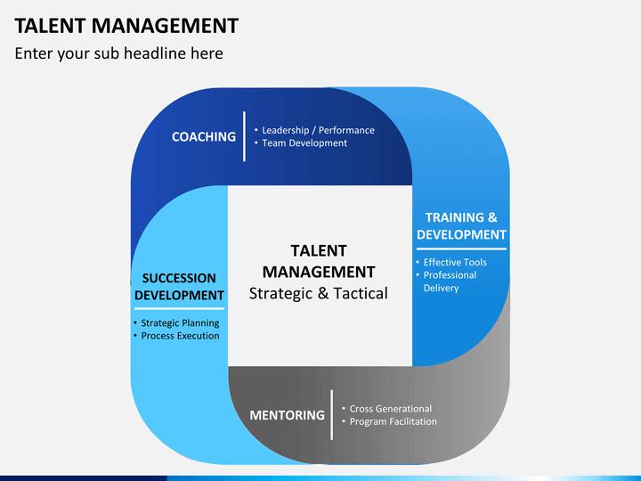 talent management powerpoint template