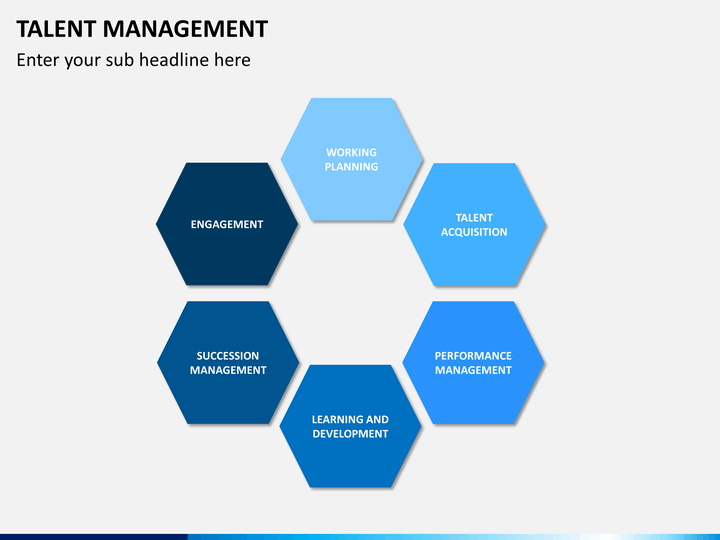 "philippine setting on talent management Management by objectives is credited to peter drucker in his 1954 book ""the practice of management"" from this history and approach the use of the acronym smart has grown."