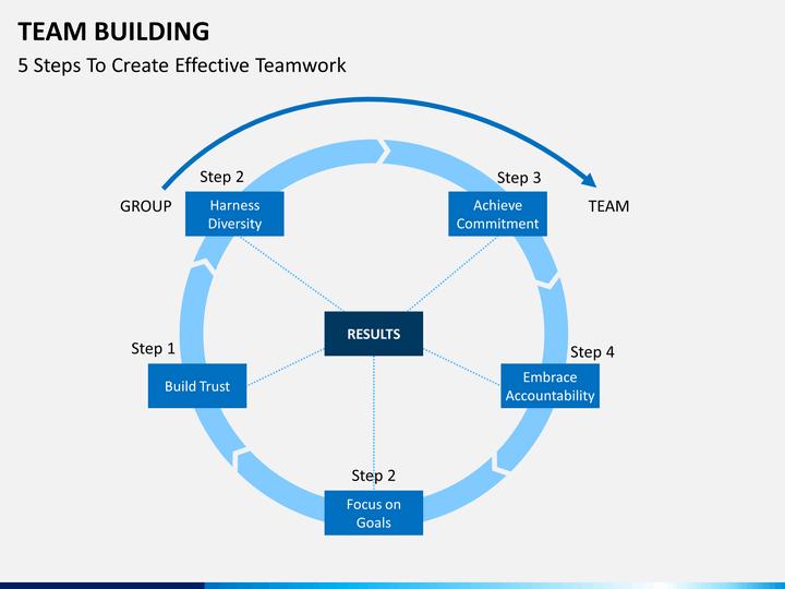 team building powerpoint template sketchbubble
