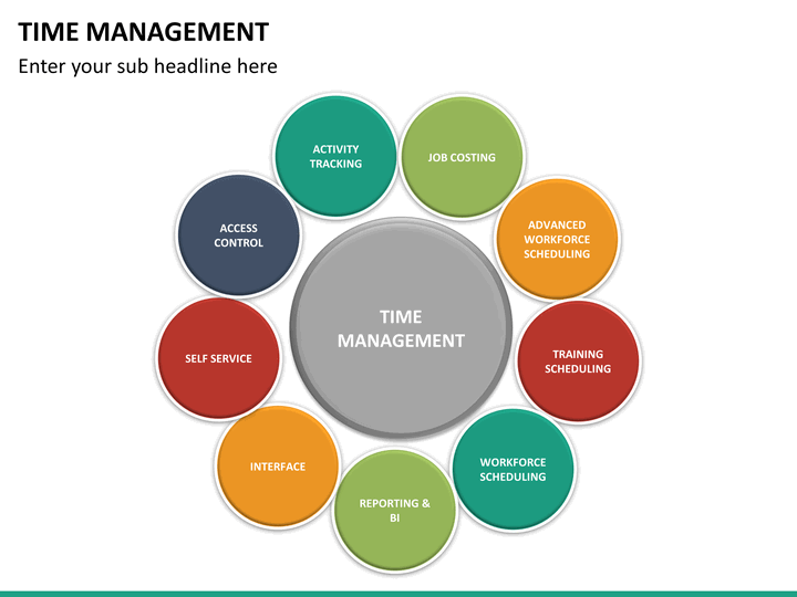 time management powerpoint template sketchbubble process flow diagram swim lanes