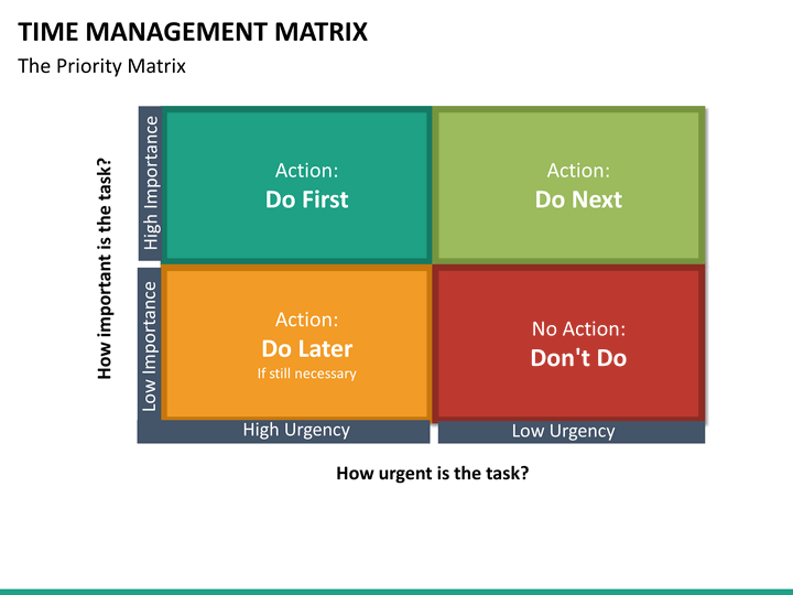 Time Management Matrix Powerpoint Template Sketchbubble