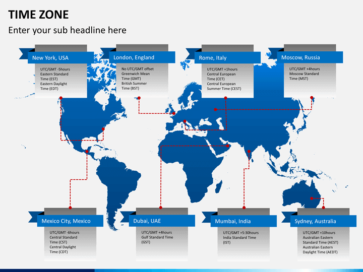 Time Zones Powerpoint Template