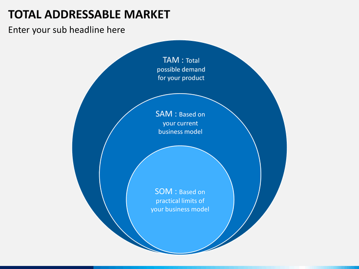 total addressable market powerpoint template