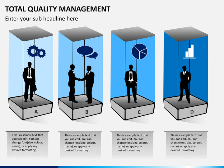 """comparison of new and old total quality management and effects Perceptions of time, cost and quality management  sponding detrimental effect upon the other  define total quality management as: """"the integration of all ."""