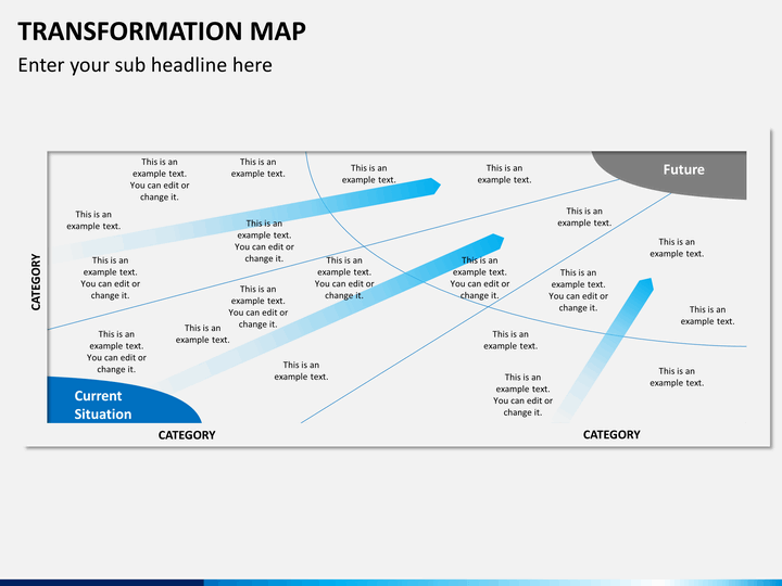 Transformation Map Powerpoint Sketchbubble
