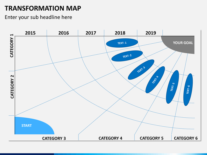 transformation map powerpoint