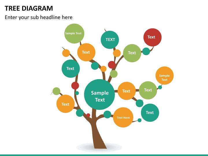 Powerpoint Tree Diagram Sketchbubble