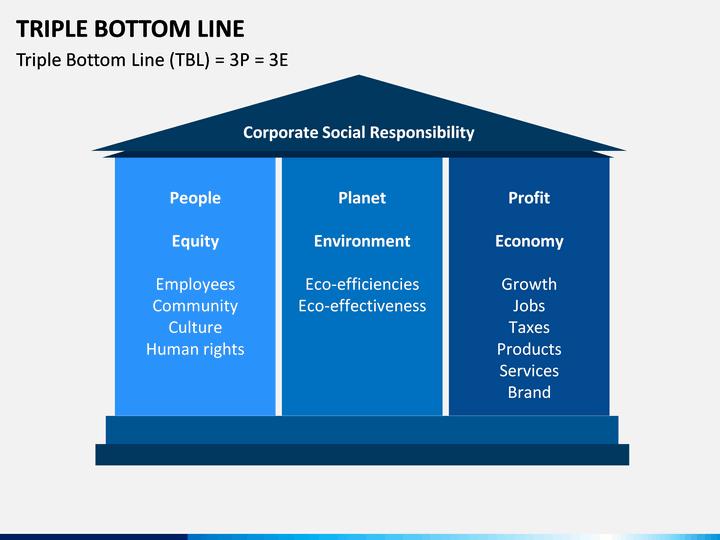 ... Triple bottom line PPT slide 5 ...