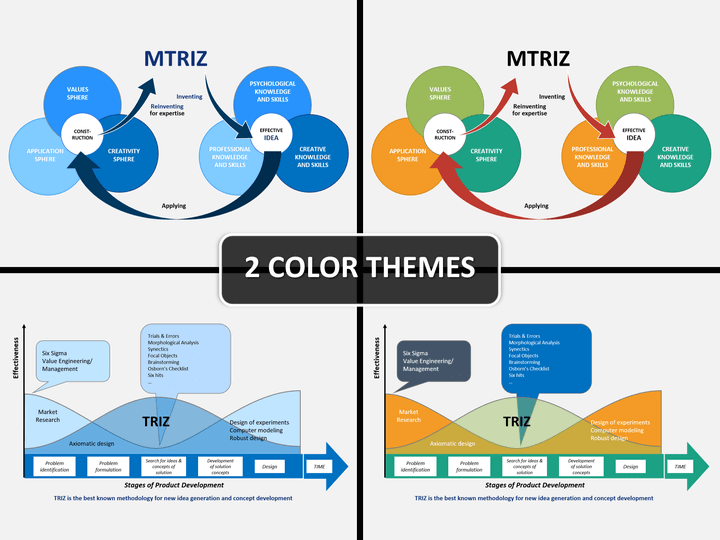 Triz methodology PPT cover slide