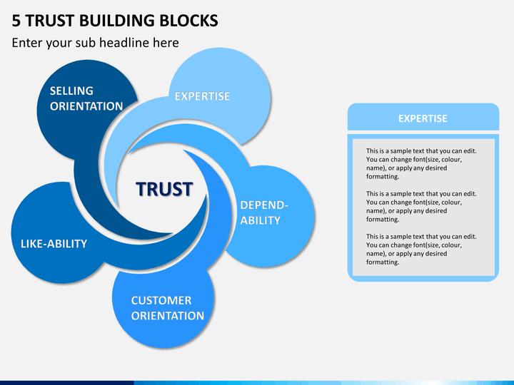princess trust business plan template - 5 trust building blocks powerpoint template sketchbubble
