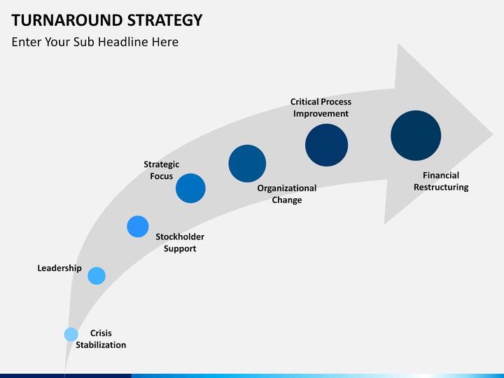 turnaround strategies