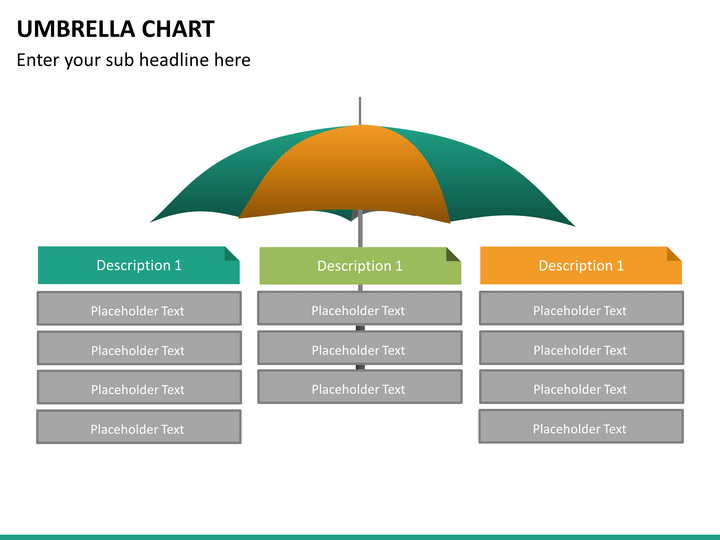 Free Umbrella Chart Template The Future