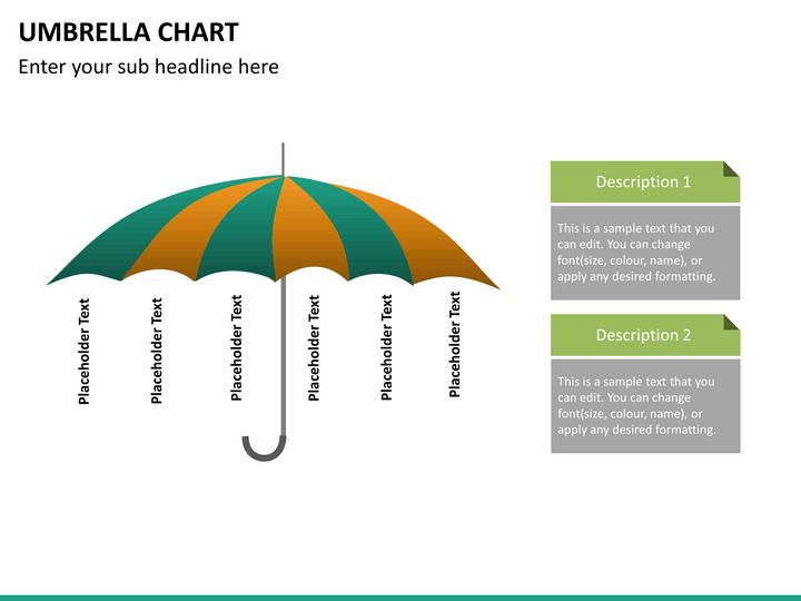 Umbrella Chart Powerpoint Template
