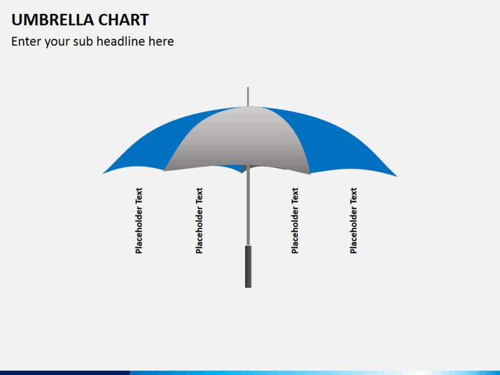 Umbrella Chart PowerPoint Template | SketchBubble