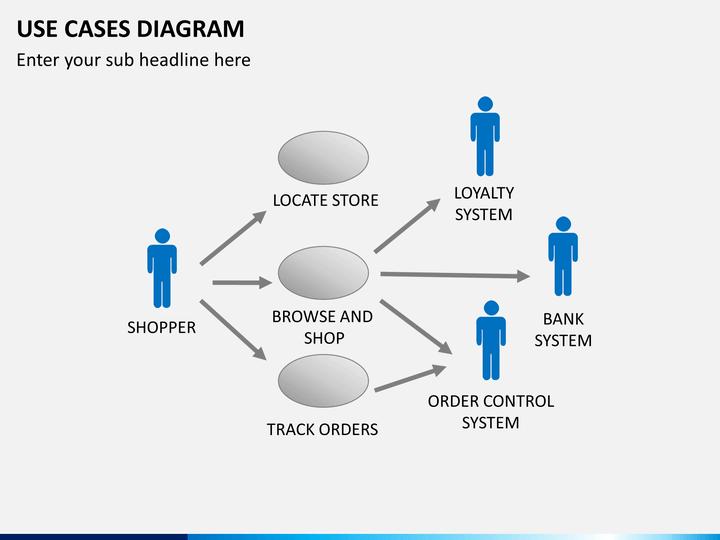 Use Cases Diagram PowerPoint | SketchBubble