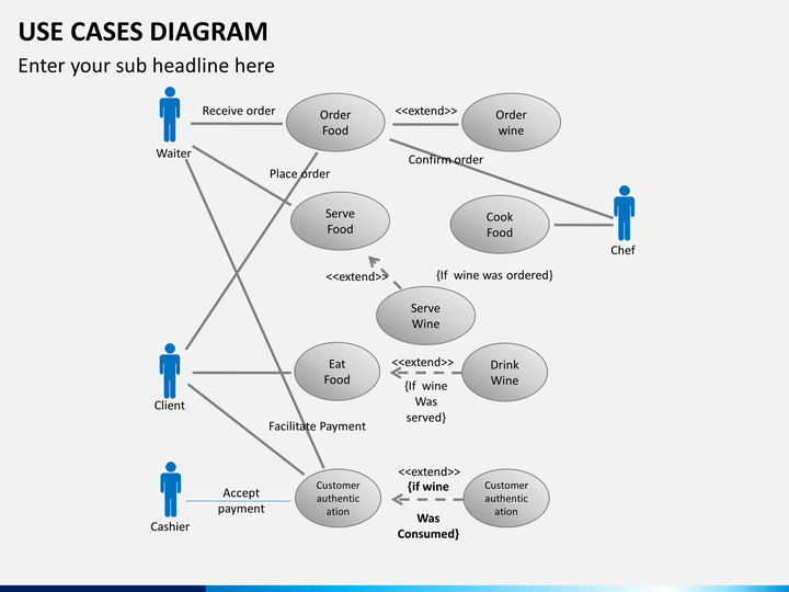 Use Cases    Diagram    PowerPoint   SketchBubble