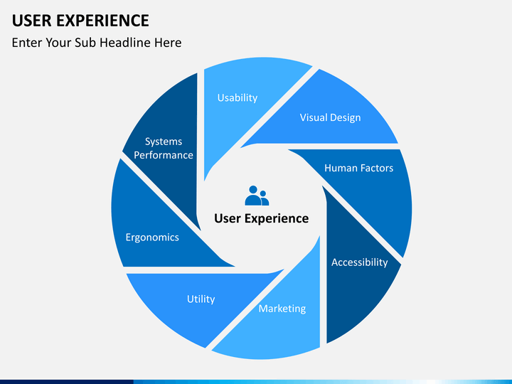 User experience powerpoint template sketchbubble user experience ppt cover slide user experience ppt slide 1 toneelgroepblik Choice Image