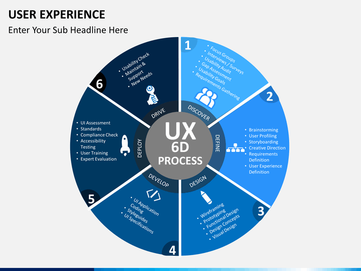 User Experience Powerpoint Template Sketchbubble