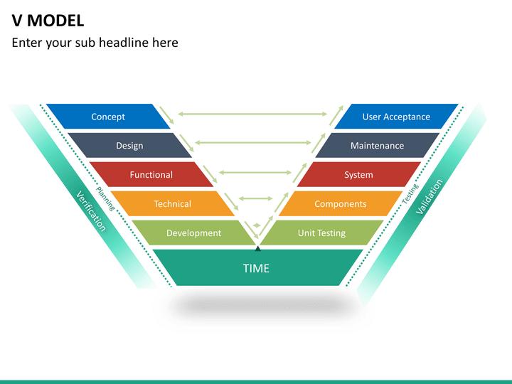 V Model Powerpoint Template