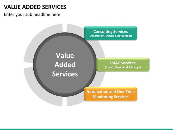 Value Added Services Powerpoint Template
