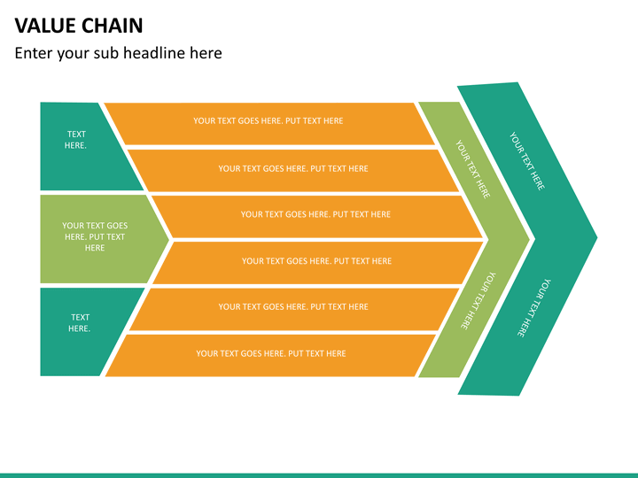 jetstar value chain Since they require different kinds of investments across the value chain journal of air transport management delivers that necessary margin of value to.