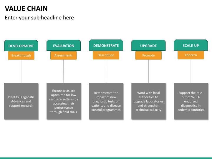 jetstar value chain