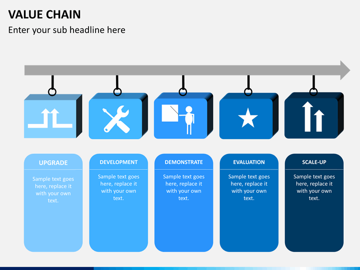 value chain powerpoint template  sketchbubble, Powerpoint