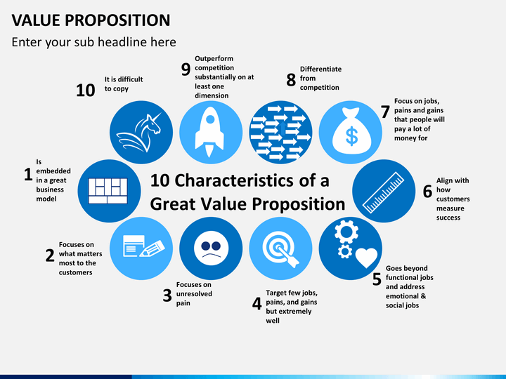 Value Proposition PowerPoint Template | SketchBubble