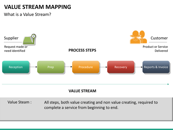value-stream-map-mc-slide1 Editable Map For Powerpoint on editable state maps, presentation maps for powerpoint, country maps for powerpoint, editable powerpoint maps europe 1852, edit maps for powerpoint, world maps for powerpoint, editable swot template,