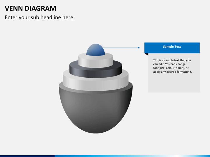 Venn diagram powerpoint template sketchbubble venn diagram ppt slide 3 ccuart Gallery