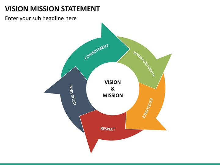 vision mission statement ppt slide 19