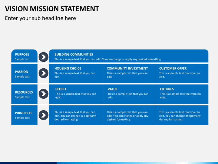 mission statement internet search The combination of the ib mission statement, and that of ted, is one that will create many fruitful experiences for the attendees of the event, the organizer's, and the speakers themselves this event is a fantastic opportunity for school st.
