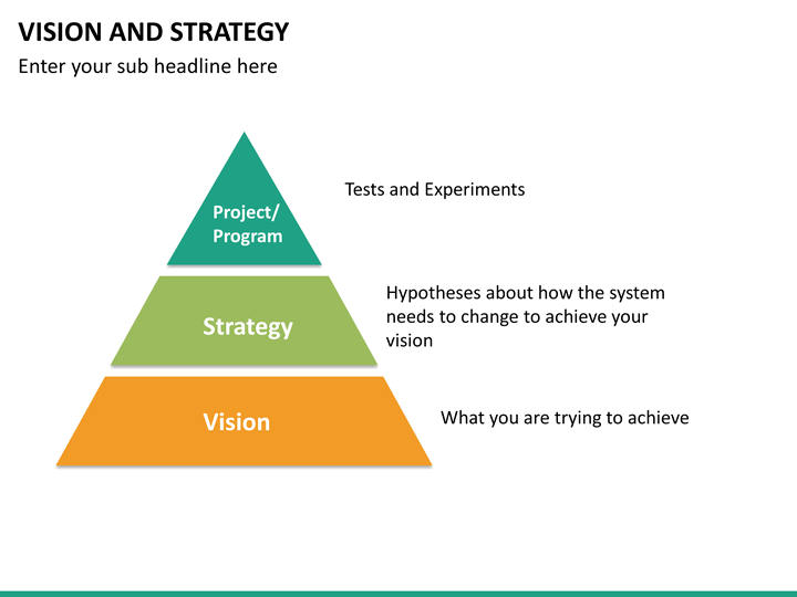 airbus vision and mission and strategy
