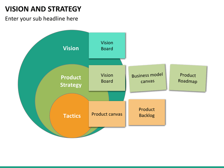 vision and strategy powerpoint template