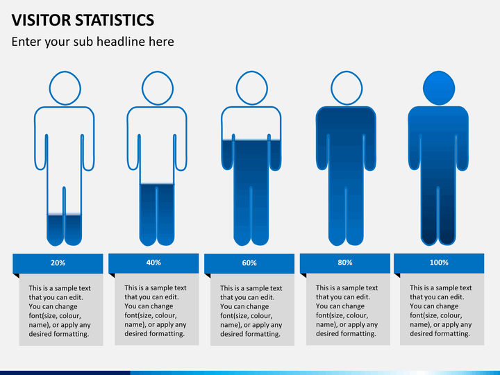 PowerPoint Visitor Statistics and Graphs | SketchBubble