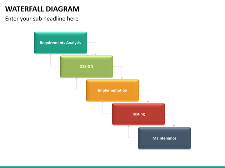 Waterfall diagram powerpoint template sketchbubble waterfall diagram ppt slide 24 ccuart Images