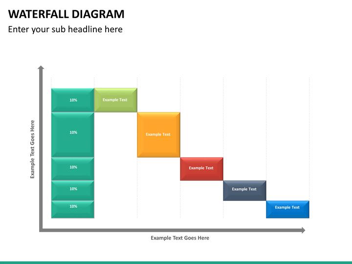 Waterfall diagram powerpoint waterfall diagram powerpoint template waterfall diagram powerpoint template sketchbubble waterfall diagram powerpoint ccuart Choice Image