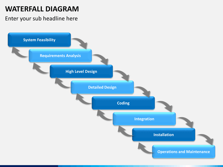 Waterfall diagram powerpoint template sketchbubble waterfall diagram ccuart Choice Image