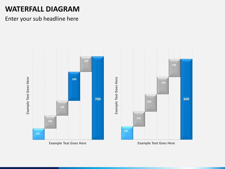 Waterfall diagram powerpoint template sketchbubble waterfall diagram ppt slide 3 ccuart Gallery