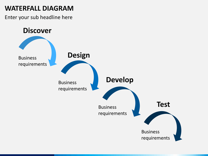 Waterfall Diagram Powerpoint Template Sketchbubble