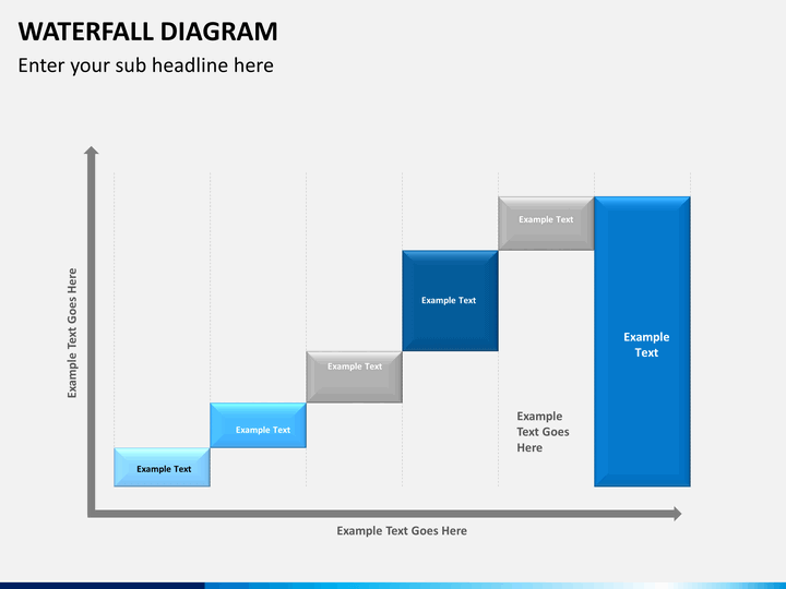 waterfall diagram powerpoint template