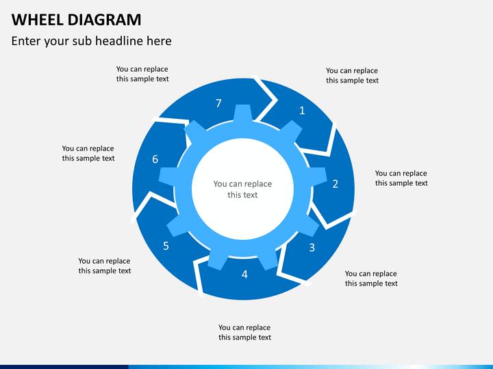Wheel Concept Diagram Powerpoint Template